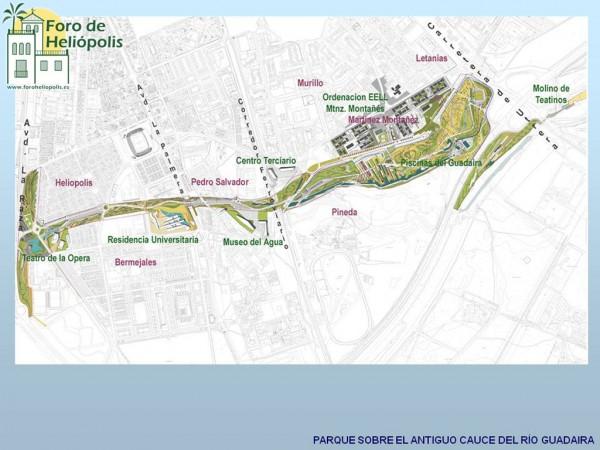 Simulación del Parque Guadaira